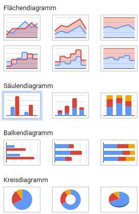 Welche Arten von Bild und Grafik gibt es für Blogpostings? 11