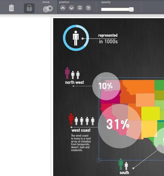 Infografiken mit Easelly