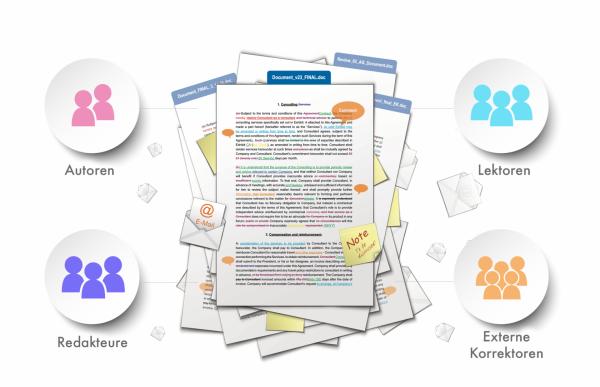 Online Textverarbeitung — Die besten Schreibprogramme für Autoren 1
