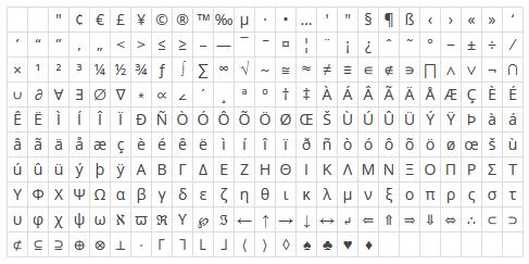 sonderzeichen-wordpress